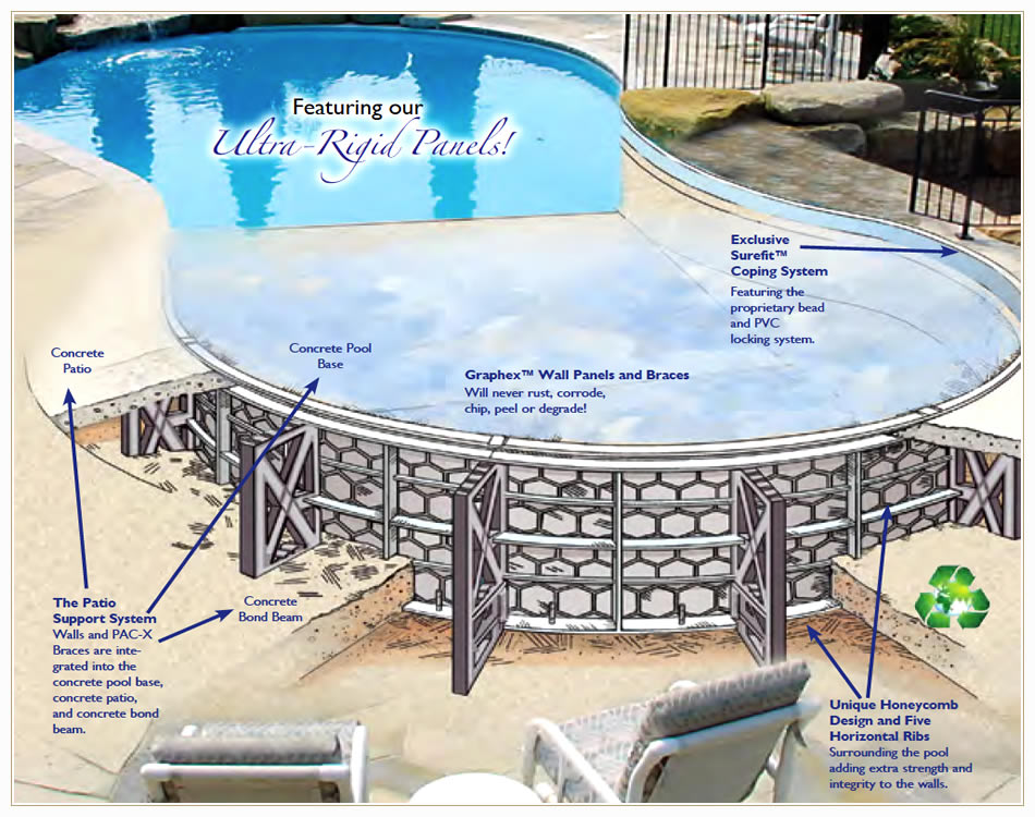 Orlando vinyl liner replacement, Graphex swimming pools and best Pacific Pools builders in Central FL.